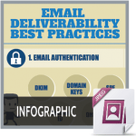 Email-Deliverability-Best-Practices-thumb