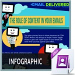 role of email content
