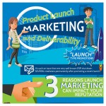product launch marketing